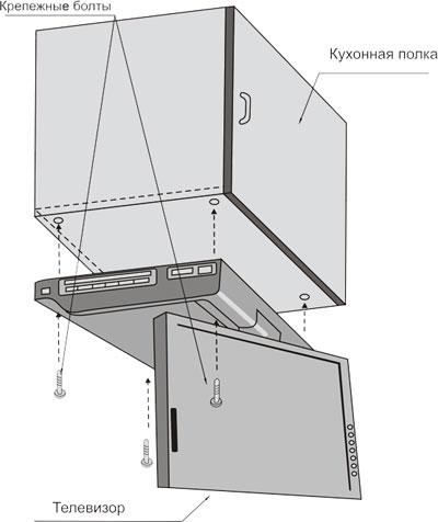 Установочная схема телевизора